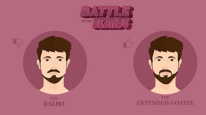 balbo vs extended goatee beard