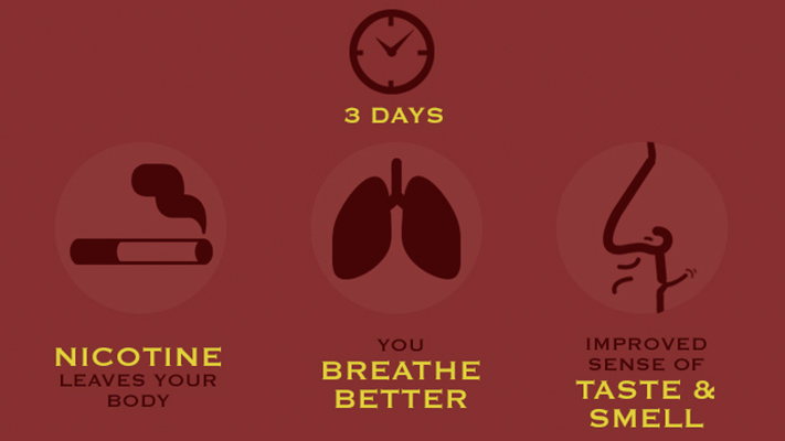 breathing and sense of taste increases when you quit smoking