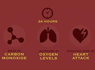health-benefits-of-quitting-smoking