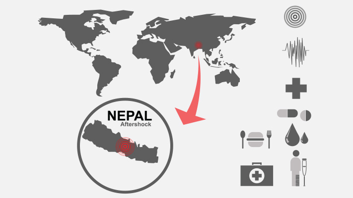 help nepal ngos donations relief for earthquake affected 711