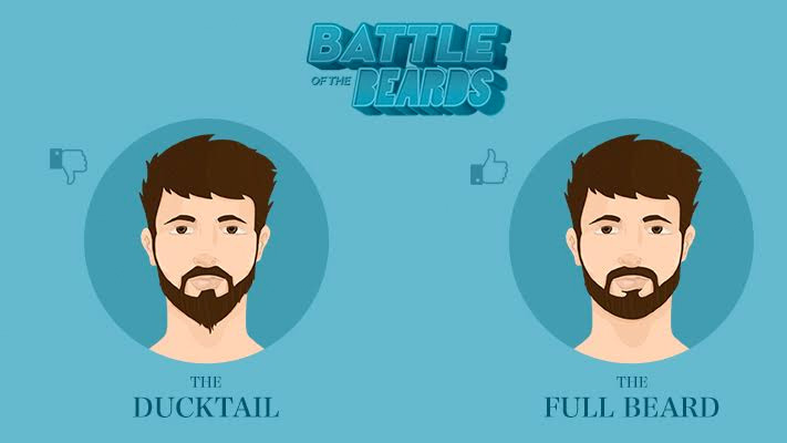 pick the correct style ducktail or full beard