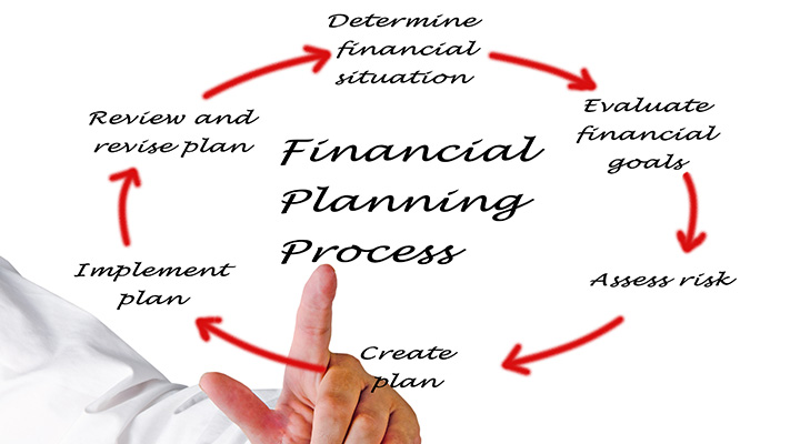 plan sound financial policy